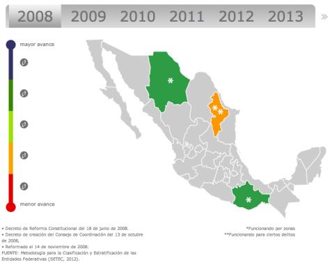 Mapa de implementación de la Reforma Penal en el país, año 2008.